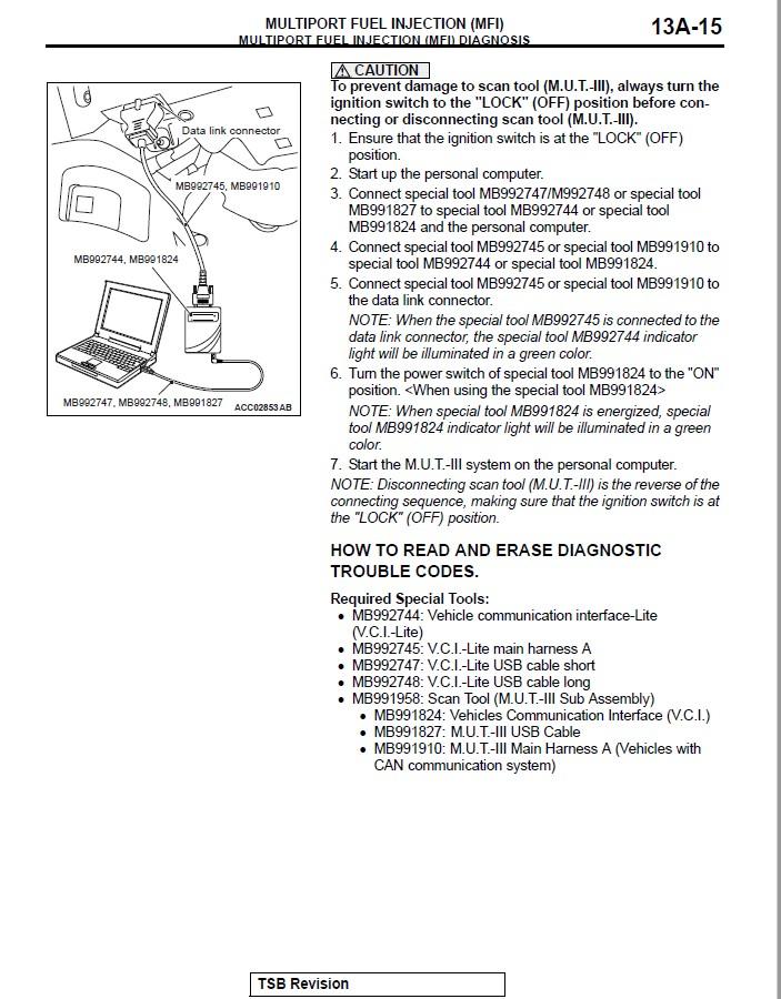 p061f internal control module throttle actuator controller performance