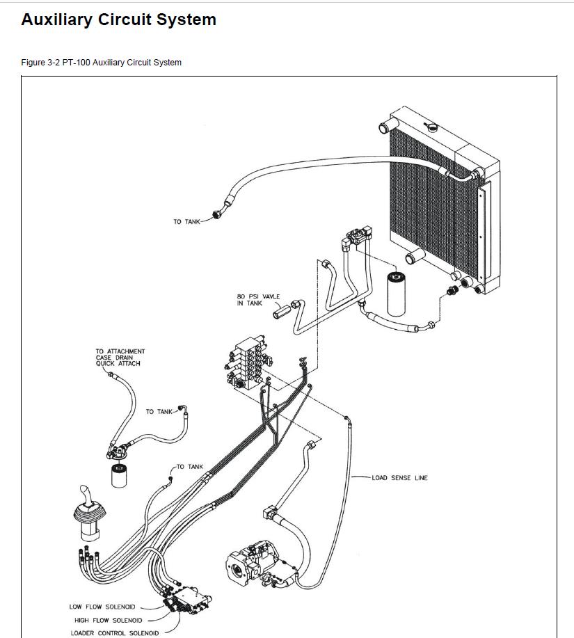 Samsung Rf25hmedbsr Rf25hmedbbc Rf25hmedbww Service Manual
