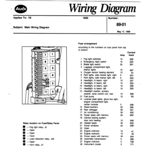 audi v8 quattro 1990 wiring diagrams – pdf download