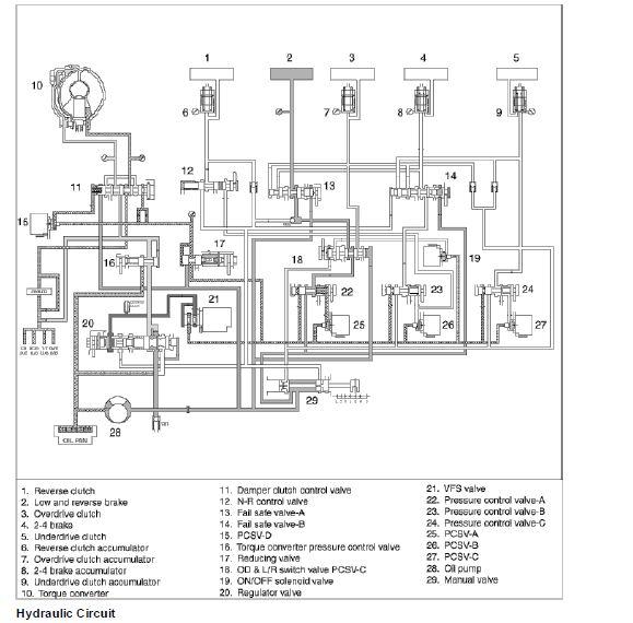 Kia Cerato Spectra LD Shop Manual 2003-2008 ~ HeyDownloads