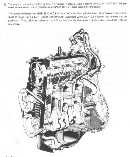 SUZUKI ALTO HATCH 800CC 1987 1988 SERVICE REPAIR MANUAL