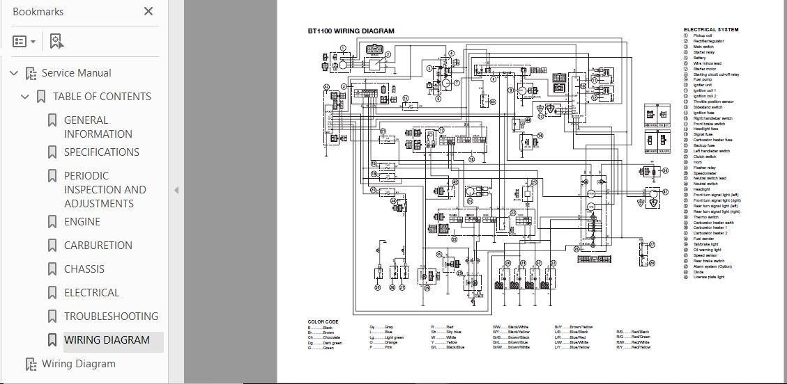 [DIAGRAM_09CH]  Bulldog Utv Wiring Diagram - wiring diagrams schematics   Bulldog Utv Wiring Diagram      vanriet-advocaten.nl