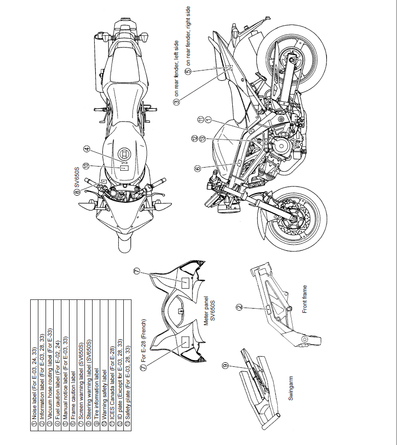 Suzuki SV650S SV605A SV650SF Factory Service Manual 2003