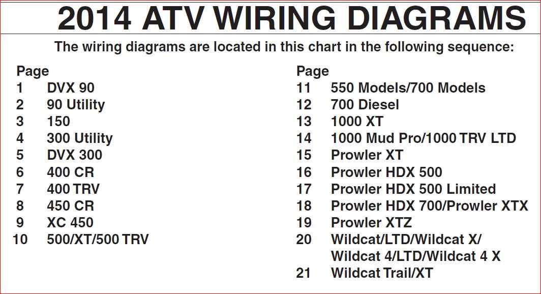 Arctic Cat Complete Factory Atv Wiring Diagrams 2014
