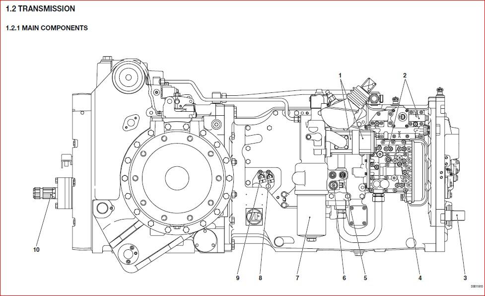 Deutz Fahr Agrotron 230 260 Mk3 Tractor Service Repair