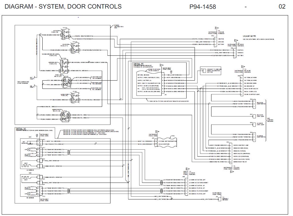 Kenworth P94 Full Electrical Wiring, Kenworth Wiring Diagram