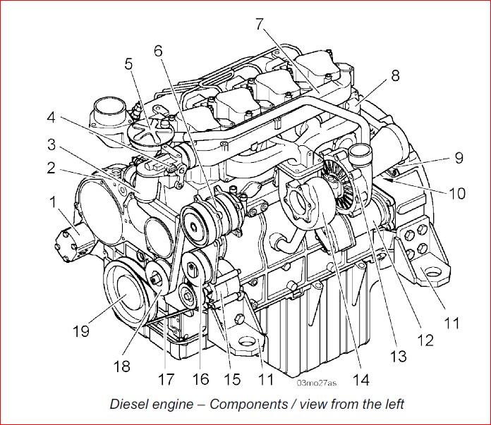 Liebherr L544 L554 L564 L574 Zf Wheel Loader Service