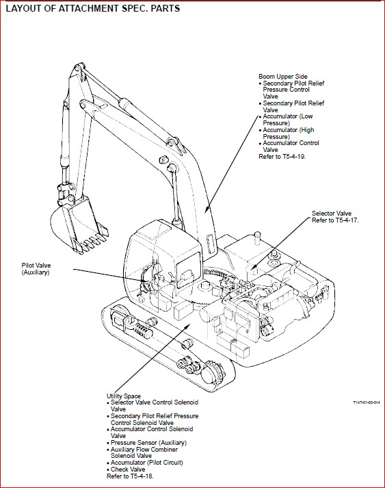 Hydraulic Excavator 330-3 class Technical Manual