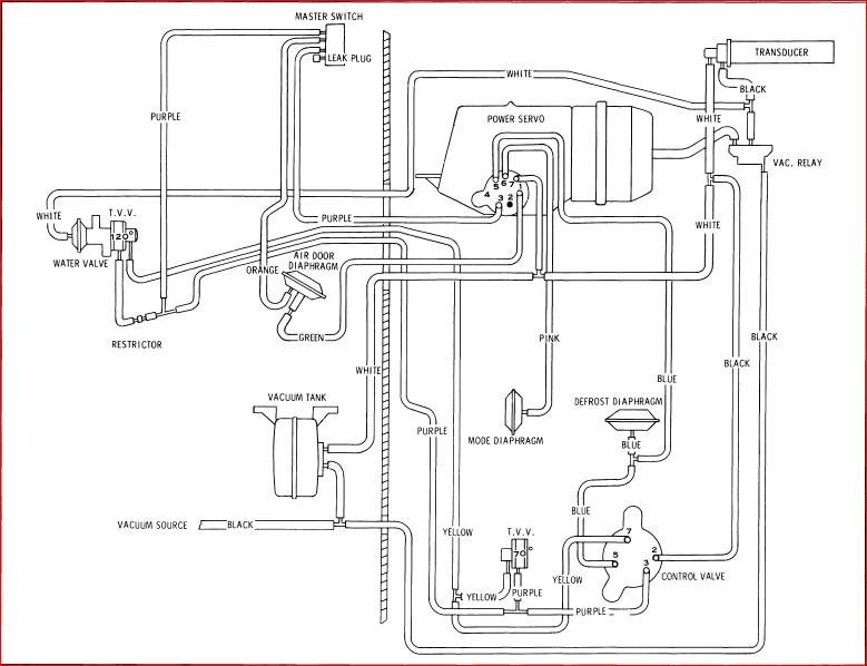 1968 Oldsmobile Chassis Service Manual 442 Cutlass Supreme