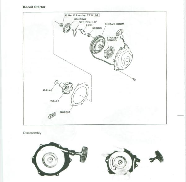 Yamaha Atv Yfm 200 1983 1986 Service Repair Manual