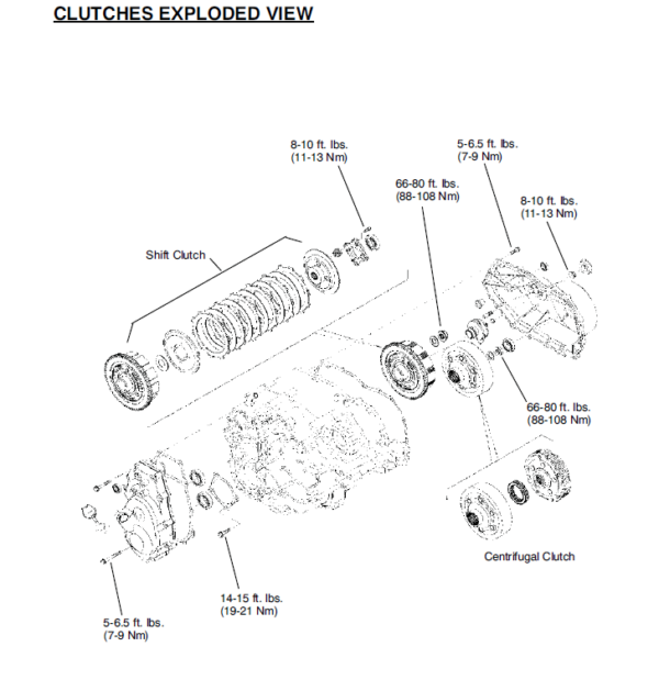 2002 Polaris Xpedition 325 425 Atv Repair Manual Download