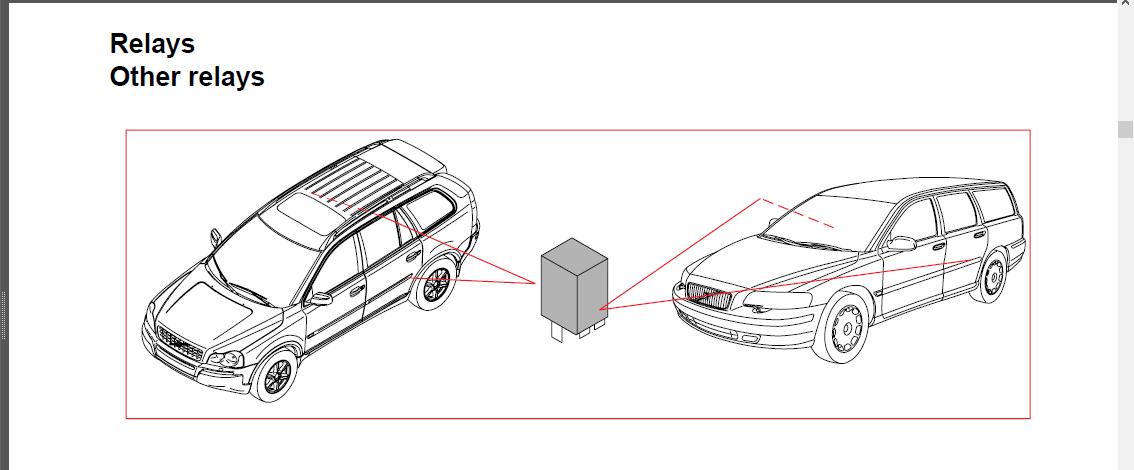 2005 Volvo V70 V70r Xc70 Xc90 Wiring Diagrams Download