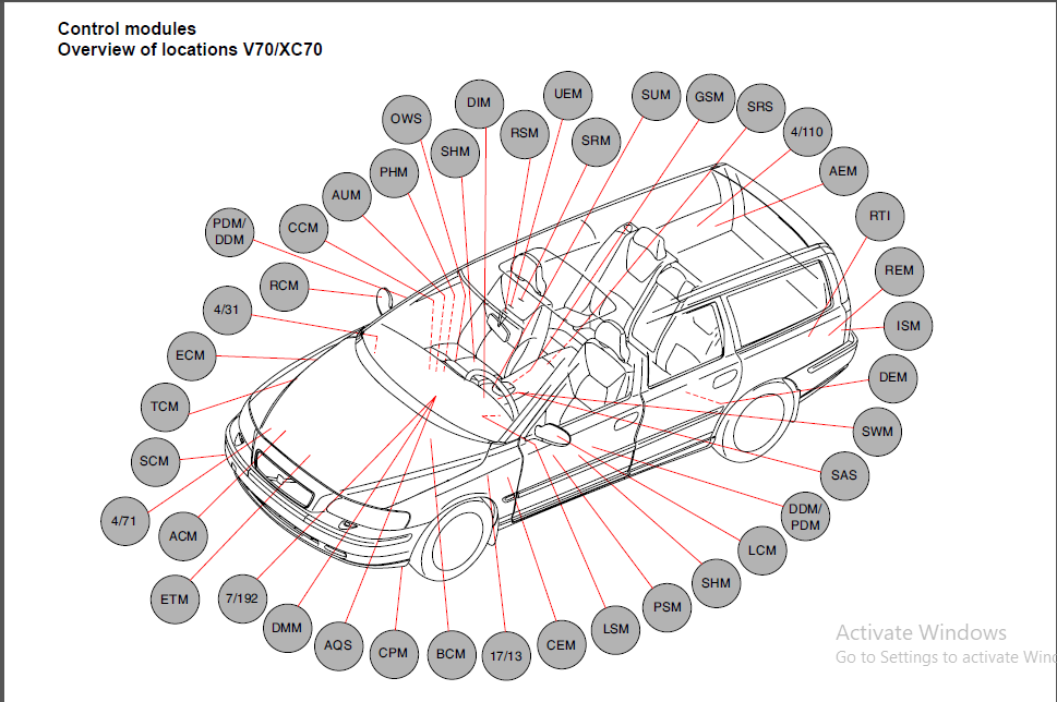 2005 Volvo V70 V70r Xc70 Xc90 Wiring Diagrams Download
