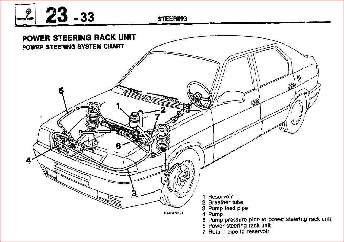 Alfa Romeo 33 Nuova 1990-1995 Workshop Service Repair