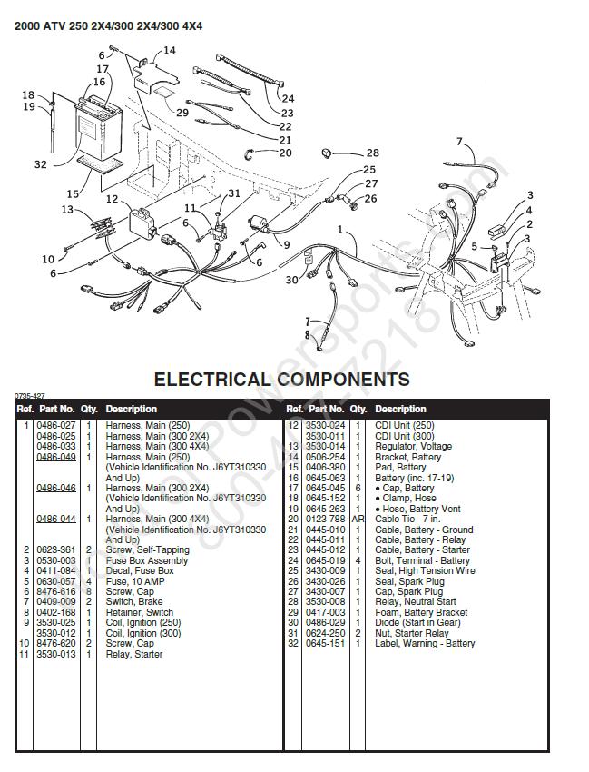 Arctic Cat 300 2x4 4x4 Atv Parts Manual Catalog Download