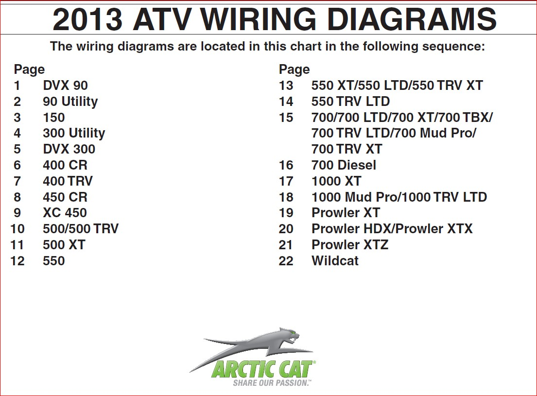 Arctic Cat Atv Wiring Diagrams 2013