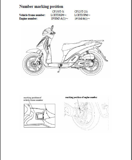 Cfmoto Cf150t 5i Cf125t 21i Service Repair Workshop Manual