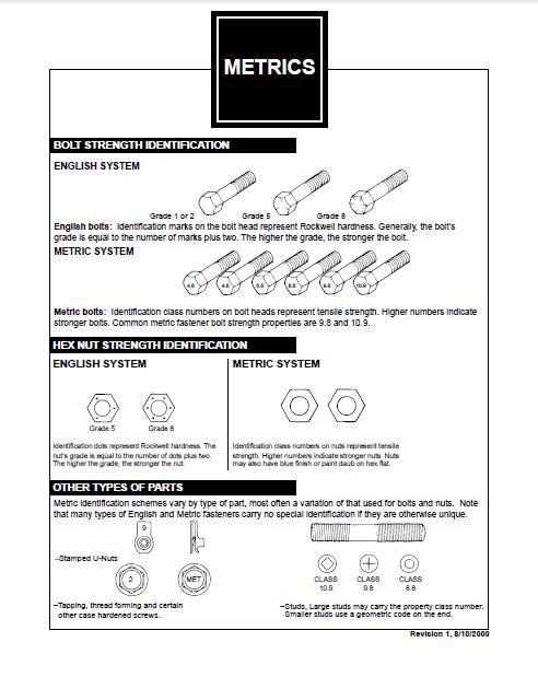 Ford Taurus 2012 Workshop Repair Service Manual Complete