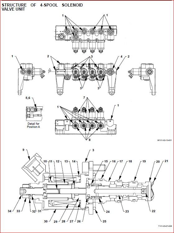 Hitachi Zaxis 280lc 3 280lcn 3 Excavator Service Manual