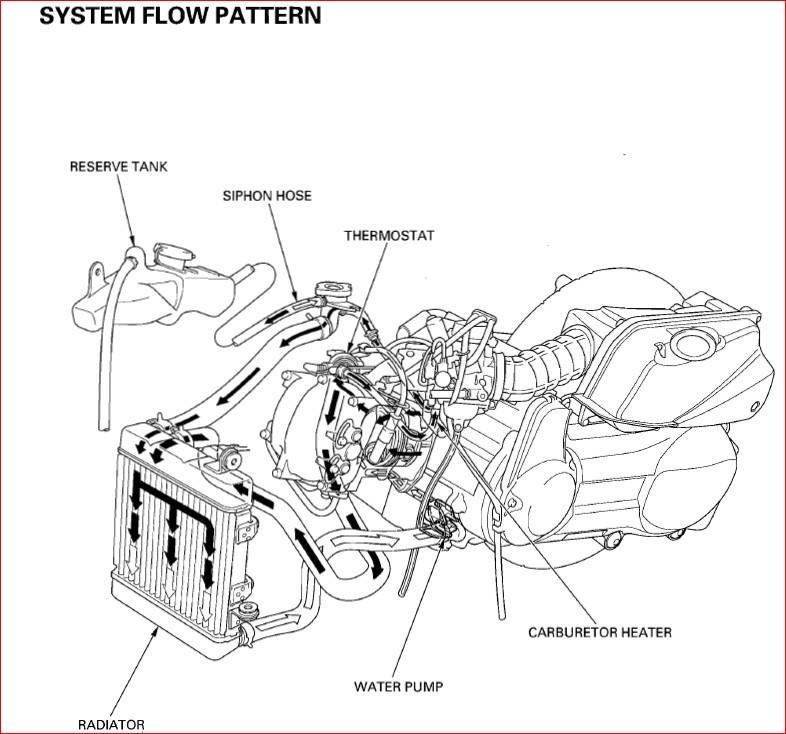 [MANUALS] Manitou Mt1840 Workshop Service Manual 2007 Pdf