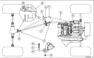 KM44SMOM Kawasaki Mule 4010 4x4 Kaf950g Service Manual