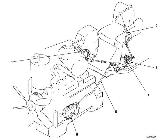 Komatsu D155a-3 Bulldozer Workshop Service Repair Manual