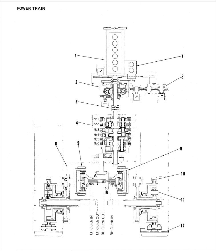 Komatsu D355a-1 Dozer Bulldozer Service Repair Manual