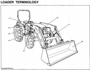 Kubota La844 Front End Loader Workshop Service Manual