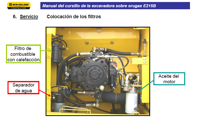 New Holland E215b Excavator Wiring Diagrams Manual In Spanish