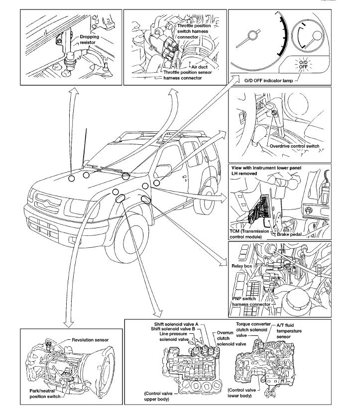 Nissan Xterra 2000-2015 Service Manual FREE Download.pdf