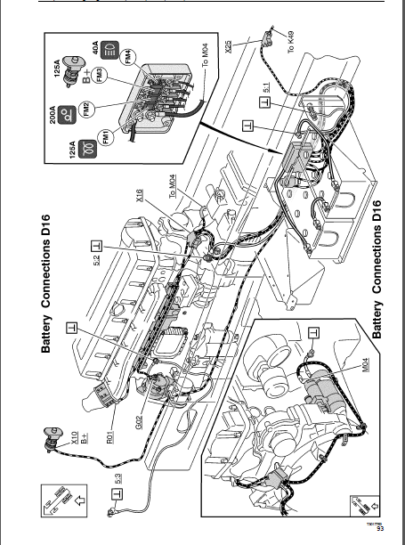 Volvo Fh12 Alternator Wiring Diagram