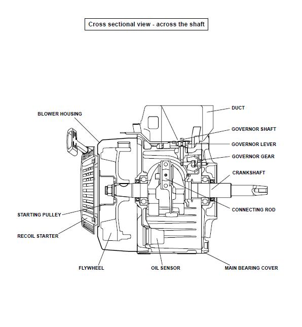Subaru Robin Engine Ex30 Technician Service Manual