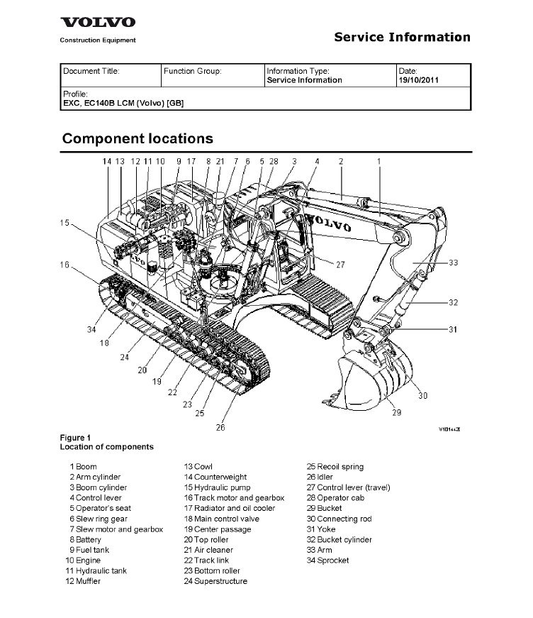 Volvo Ec140b Lcm Excavator Service Repair Manual - PDF Download ~  HeyDownloads - Manual Downloads   Volvo Ec140b Wiring Diagram      HeyDownloads
