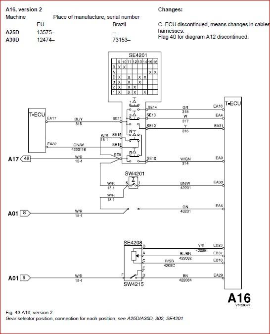Volvo A25d A30d A35d A40 Adt Wiring Electrcal Diagram