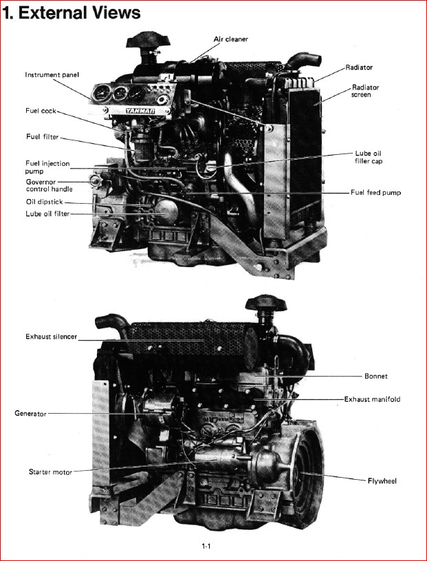 Yanmar 3tn84l Rtbzvm Industrial Diesel Engine Full Service Manual Guide