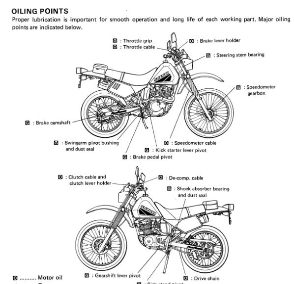 1986 1987 1988 Suzuki Dr200 Sp200 Models Factory Service