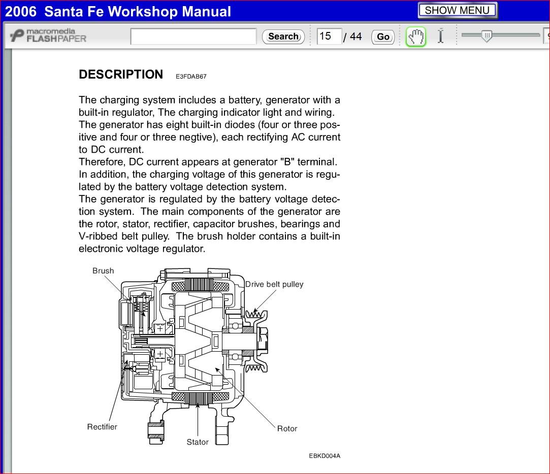 2006 Hyundai Santa Fe Service Repair Manual