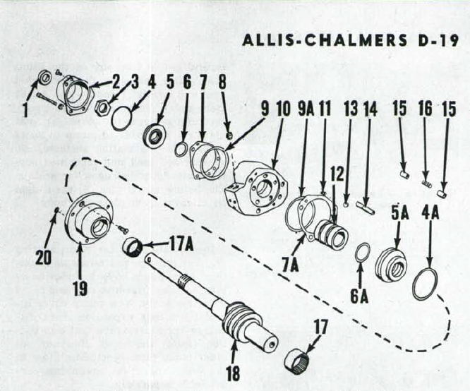 Allis Chalmers D19 D-19 Diesel Tractor Complete Service