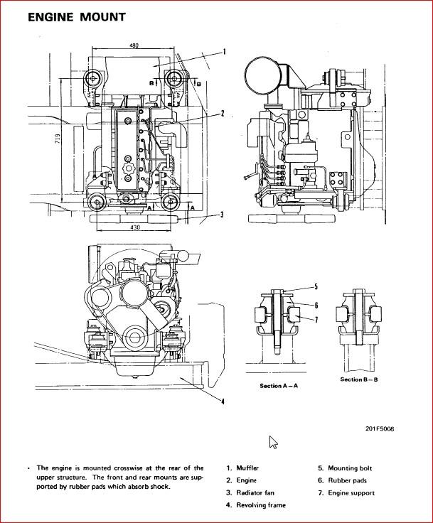 Aircraft Structural Repair Manual