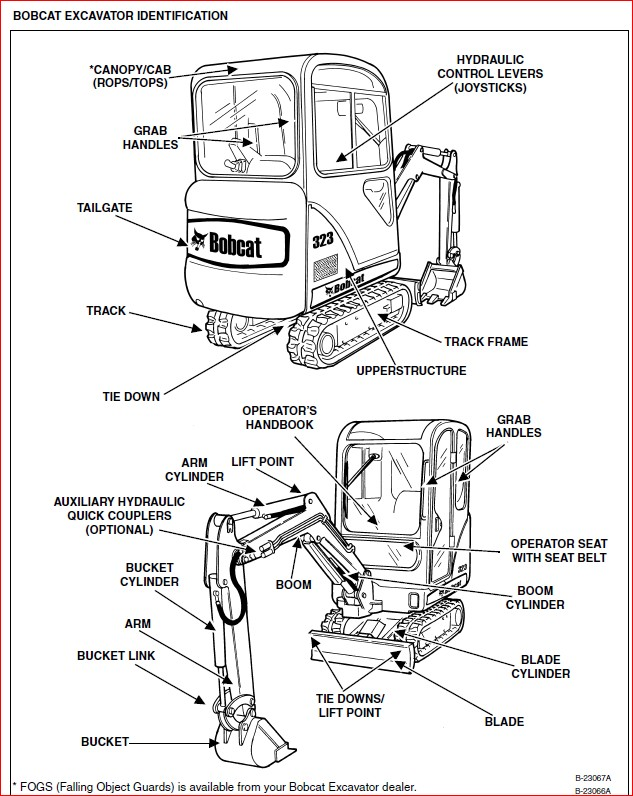 BOBCAT 323 EXCAVATOR SERVICE REPAIR WORKSHOP MANUAL SN