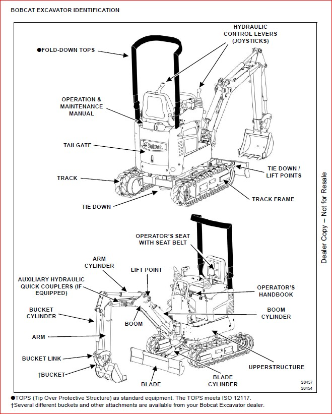 BOBCAT 418 COMPACT EXCAVATOR SERVICE REPAIR WORKSHOP