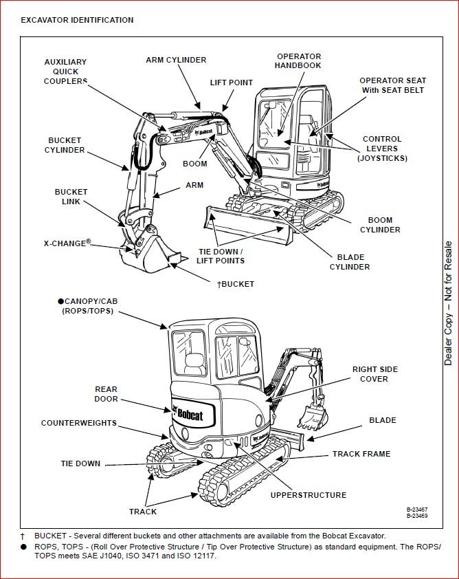 BOBCAT 425 COMPACT EXCAVATOR SERVICE REPAIR WORKSHOP