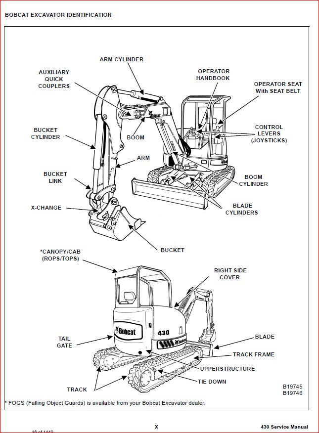BOBCAT 430 EXCAVATOR SERVICE REPAIR WORKSHOP MANUAL