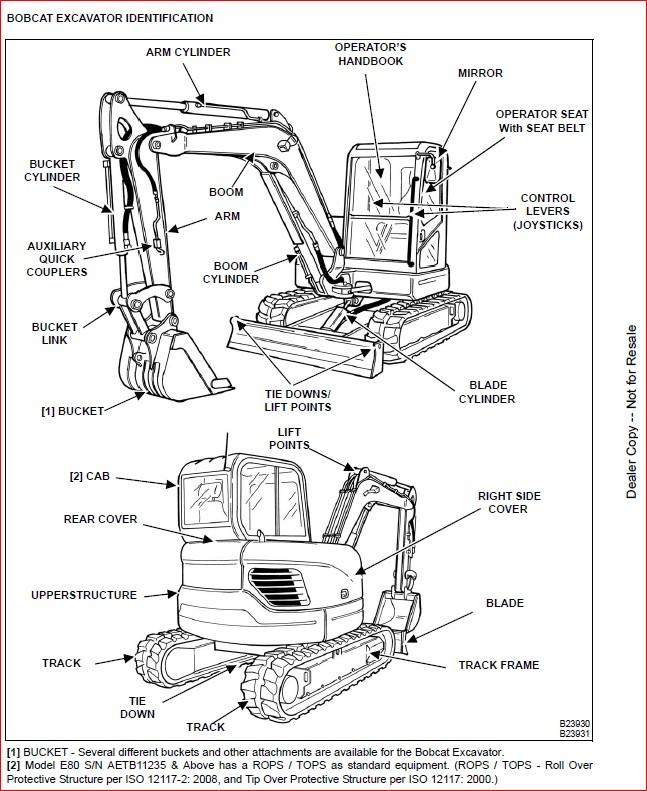 Bobcat E80 Excavator Service Repair Workshop Manual Pdf Download Heydownloads Manual Downloads