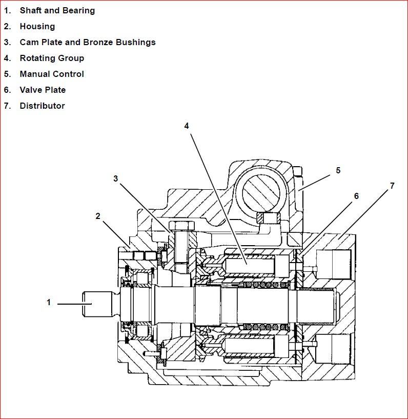 BOBCAT FLAIL CUTTER FC155-FC175 & FC200 SERVICE REPAIR