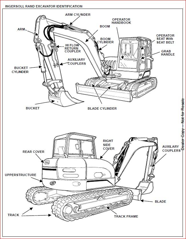 BOBCAT INGERSOLL RAND UTILITY EQUIPMENT ZX 75 ZX 125