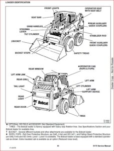 BOBCAT S175 SKID-STEER LOADER SERVICE REPAIR WORKSHOP