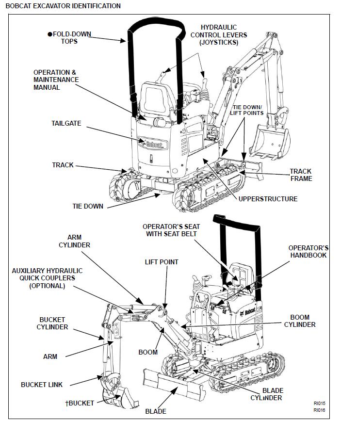Bobcat 418 Compact Excavator Operation & Maintenance