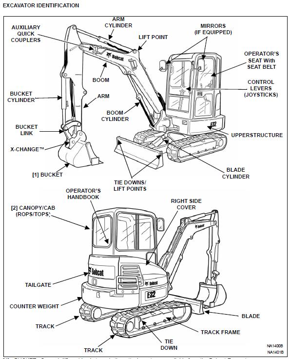 Bobcat E32 Compact Excavator Operation & Maintenance