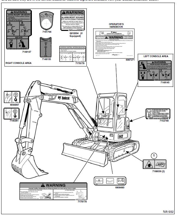 Bobcat E42 Compact Excavator Operation & Maintenance